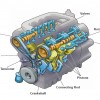 timing belt engine